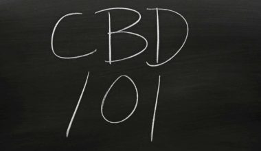 is cbd legal in all 50 states